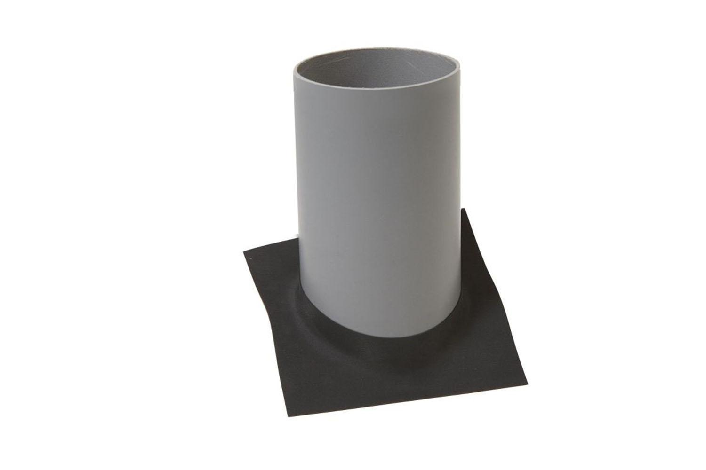 Pro Clima ROFLEX Rohr-Manschetten für innen und außen