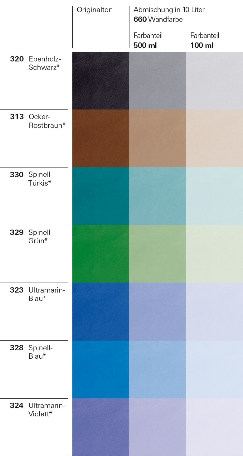 Farbtöne der Leinos Pigment-Konzentrate